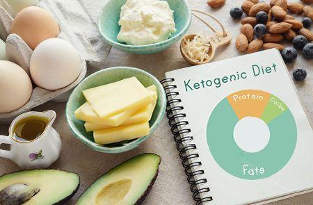 Keto diet for vegetarians